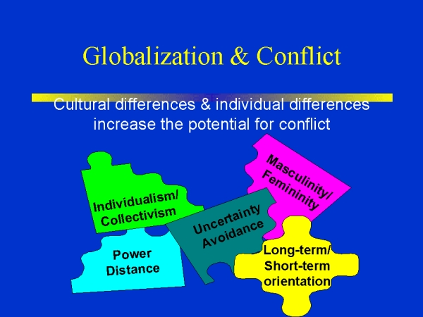 intra individual conflict